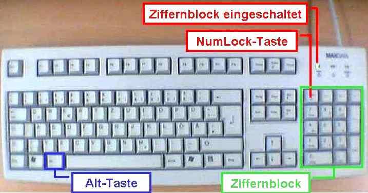 tastatur lampen bedeutung